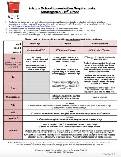 school requirements 2017